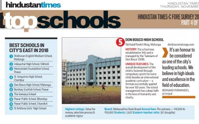 Hindustan Times Top Schools Survey-DBHS Matunga ranked among the best Mumbai city schools